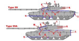 type-99a-tank-differences