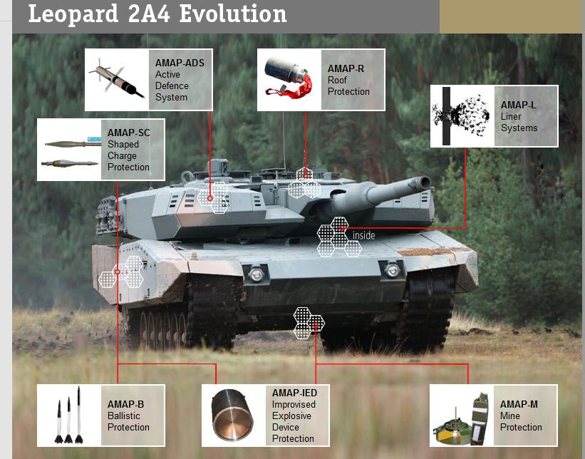 Leopard 2 Evolution AMAP Armor Overview